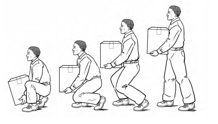 Safe Lifting Posture To Avoid Injuries
